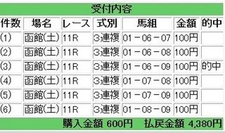 2013年6月22日函館11R4380円3連複.jpg