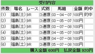 2013年6月29日福島9R920円3連複.jpg
