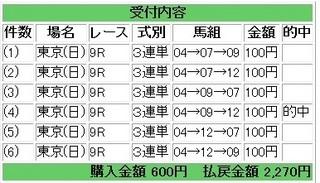 2013年6月2日東京9R2270円.jpg