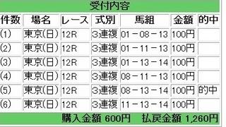 2013年6月9日東京12R1260円.jpg