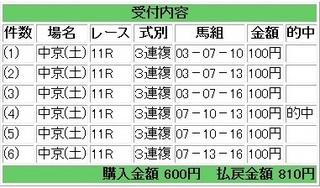 2013年7月13日中京11R810円3連複.jpg
