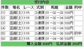 2013年7月13日函館11R350円3連複.jpg