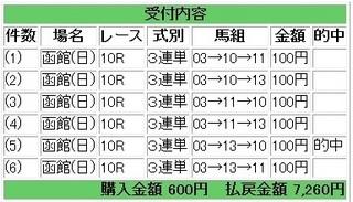 2013年7月14日函館10R7260円.jpg