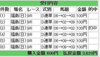 2013年7月14日福島9R3620円.jpg