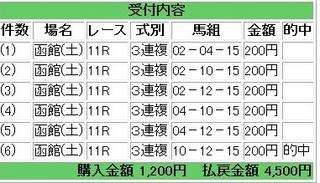 2013年7月20日函館11R2250円3連複.jpg