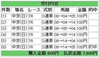 2013年7月21日中京7R7900円.jpg
