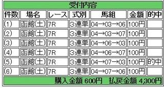 2013年7月27日函館7R4300円.jpg