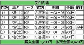 2013年7月27日小倉10R1810円3連複.jpg