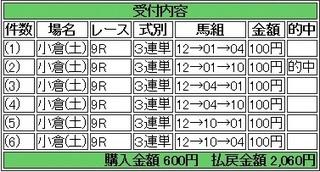2013年7月27日小倉9R2060円.jpg