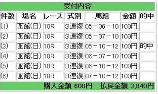 2013年7月7日函館10R3840円3連複.jpg
