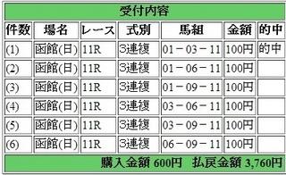 2013年8月25日函館11Rキーンランドカップ3760円3連複.jpg