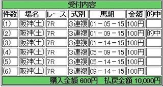 2013年9月14日阪神7R10000円3連複.jpg