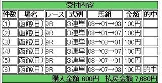 2013年9月1日函館9R7680円.jpg
