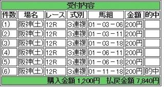 2013年9月21日阪神12R7840円3連複.jpg