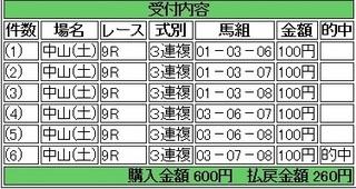 2013年9月7日中山9R260円3連複.jpg
