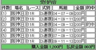 2013年9月8日阪神セントウルS860円3連複.jpg
