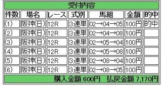 2013年9月8日阪神12R7170円.jpg