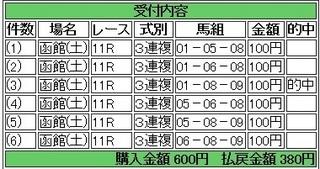 2013年8月10日函館11R380円3連複.jpg