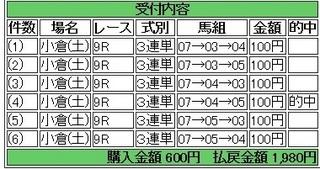 2013年8月10日小倉9R1980円.jpg