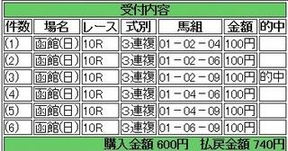 2013年8月11日函館10R740円3連複.jpg