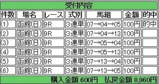 2013年8月11日函館9R8960円.jpg