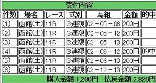 2013年8月24日函館11Rエルムステークス1410円.jpg