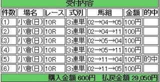 2013年8月4日小倉10R29050円.jpg