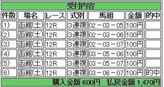 2013年8月3日函館12R1470円3連複.jpg