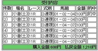 2013年8月3日小倉11R1210円3連複.jpg
