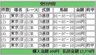 2014年10月19日東京12R13570円3連複keiba.jpg