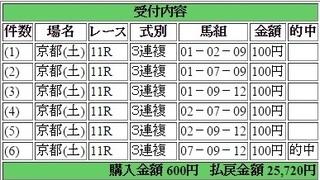 2014年10月25日京都11R25720円3連複keiba.jpg