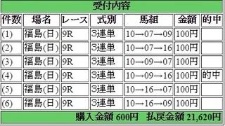 2014年11月16日福島9R21620円keiba.jpg