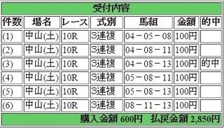 2014年12月26日中山大障害2850円3連服keiba.jpg