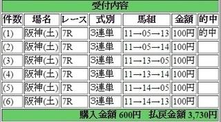 2014年12月26日阪神7R3730円3連単keiba.jpg