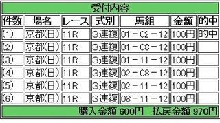 2014年1月12日シンザン記念970円3連複 keiba.jpg