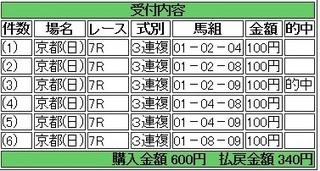 2014年2月17日京都7R340円3連複 keiba.jpg