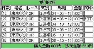 2014年2月18日東京10R550円3連複 keiba.jpg