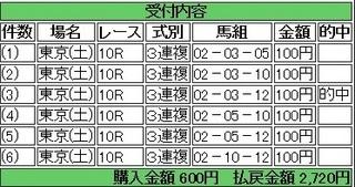 2014年2月1日東京10R2720円3連複 keiba.jpg