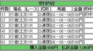 2014年2月8日小倉11R1090円3連複 keiba.jpg