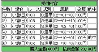 2014年2月9日小倉10R20180円 keiba.jpg