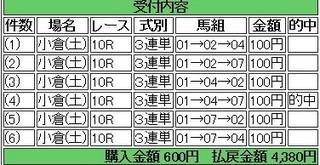 2014年2月22日小倉10R4380円 keiba.jpg