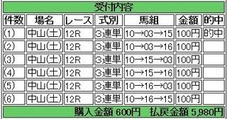2014年3月29日中山12R5980円keiba.jpg