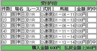 2014年3月30日阪神11R2560円3連複keiba.jpg
