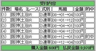 2014年4月12日阪神8R9970円 keiba.jpg