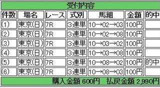 2014年4月27日 東京7R2990円keiba.jpg