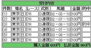 2014年4月27日東京860円3連複 keiba.jpg