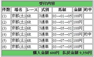 2014年5月17日京都6R9350円 keiba.jpg