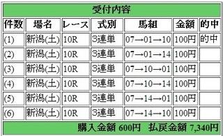 2014年5月17日新潟10R7340円 keiba.jpg