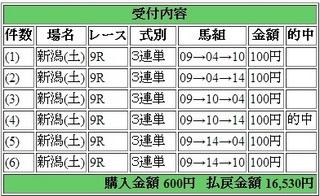 2014年5月17日新潟9R16530円 keiba.jpg