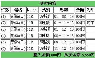 2014年5月18日新潟11R5550円3連複 keiba.jpg